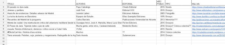Catálogo Biblioteca Periferias